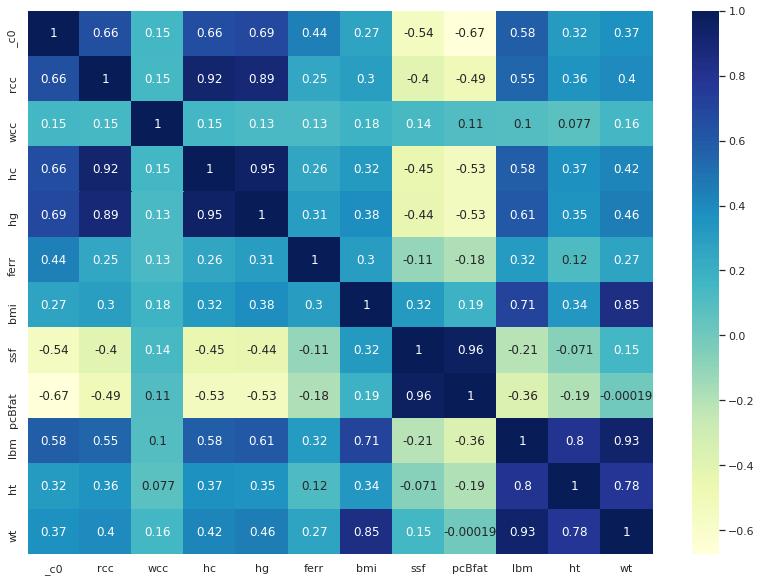 correlation matrix machine learning